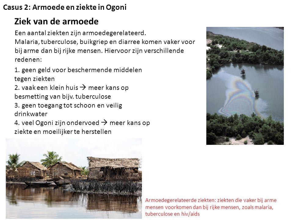 Ziek van de armoede Casus 2: Armoede en ziekte in Ogoni