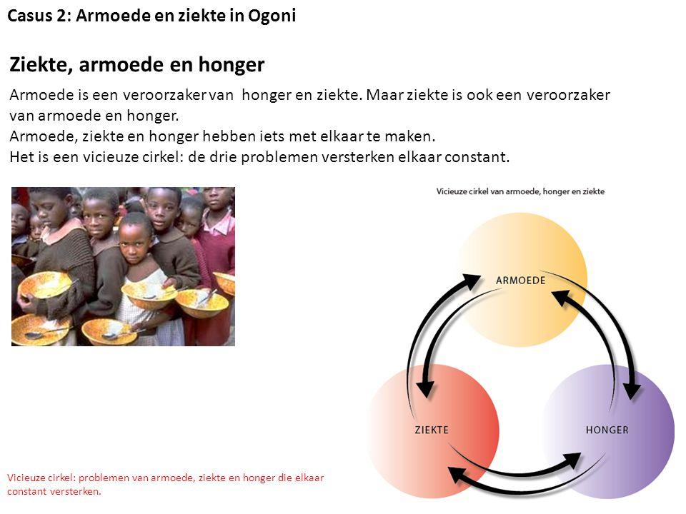 Ziekte, armoede en honger