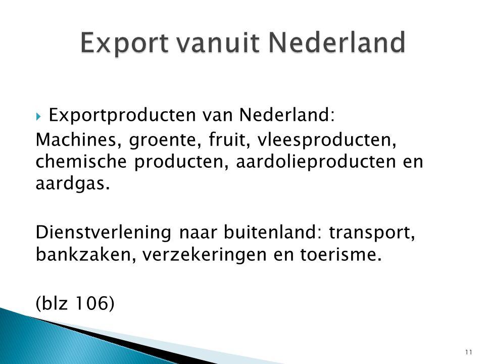 Export vanuit Nederland