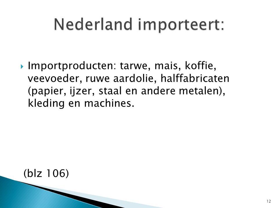 Nederland importeert: