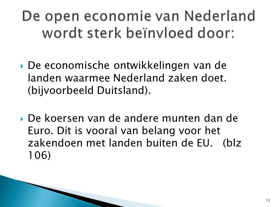De open economie van Nederland wordt sterk beïnvloed door: