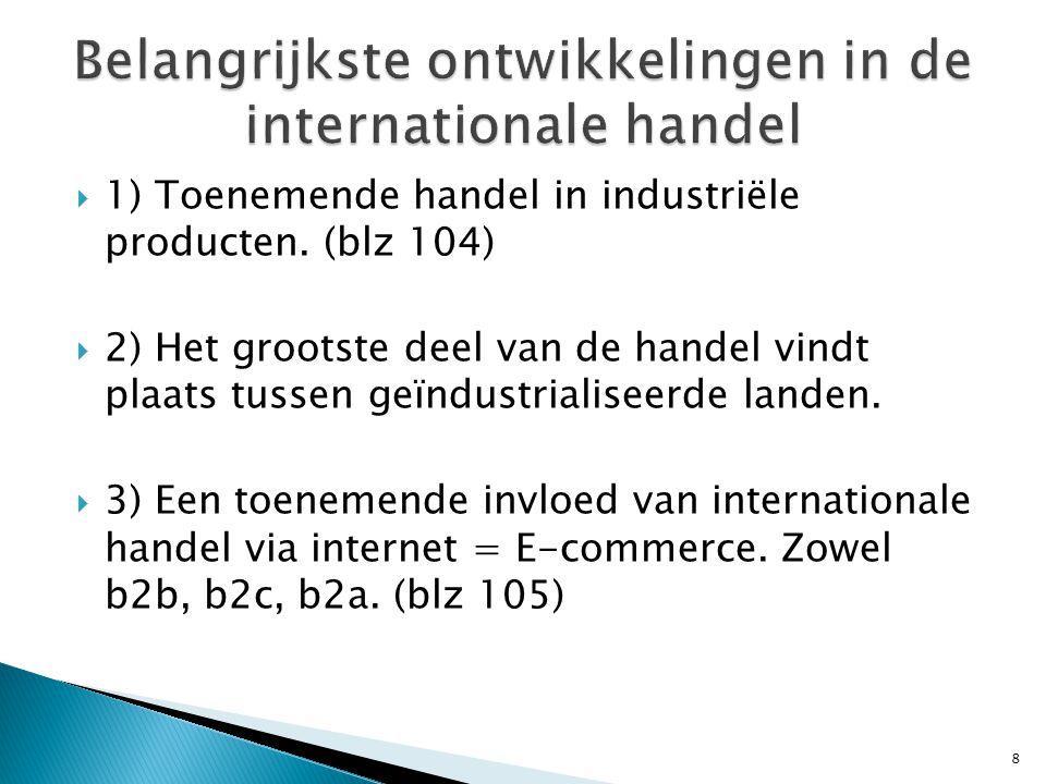 Belangrijkste ontwikkelingen in de internationale handel