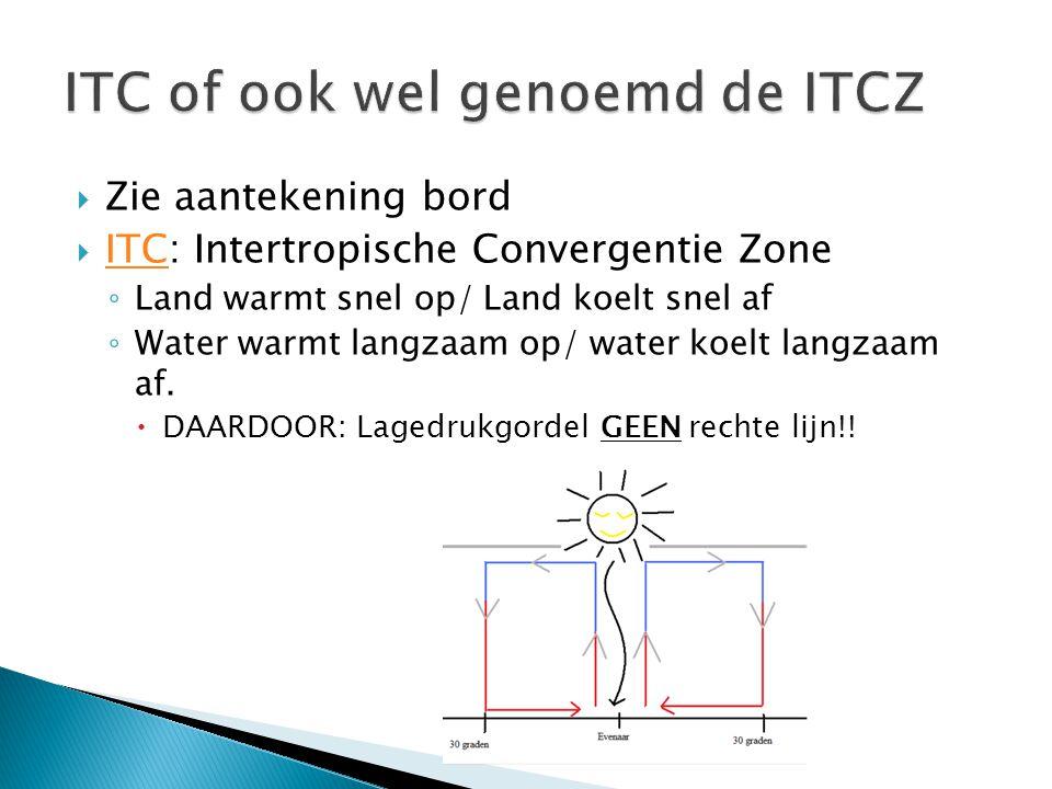 ITC of ook wel genoemd de ITCZ
