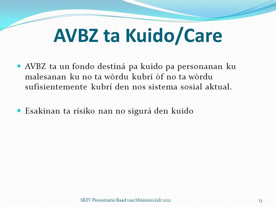 AVBZ ta Kuido/Care