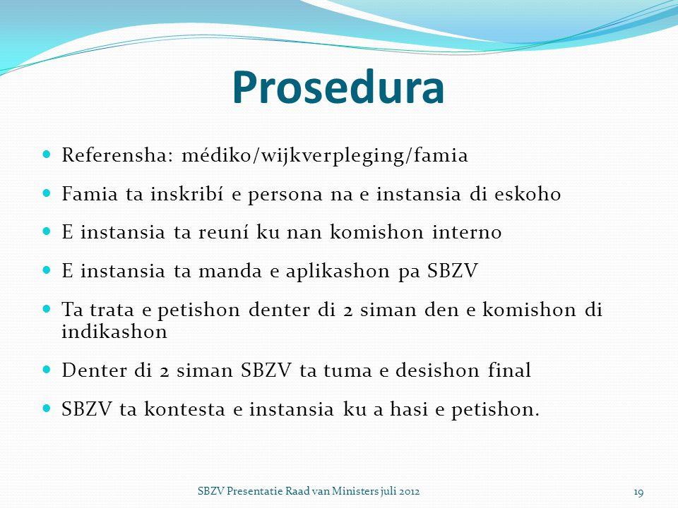 Prosedura Referensha: médiko/wijkverpleging/famia