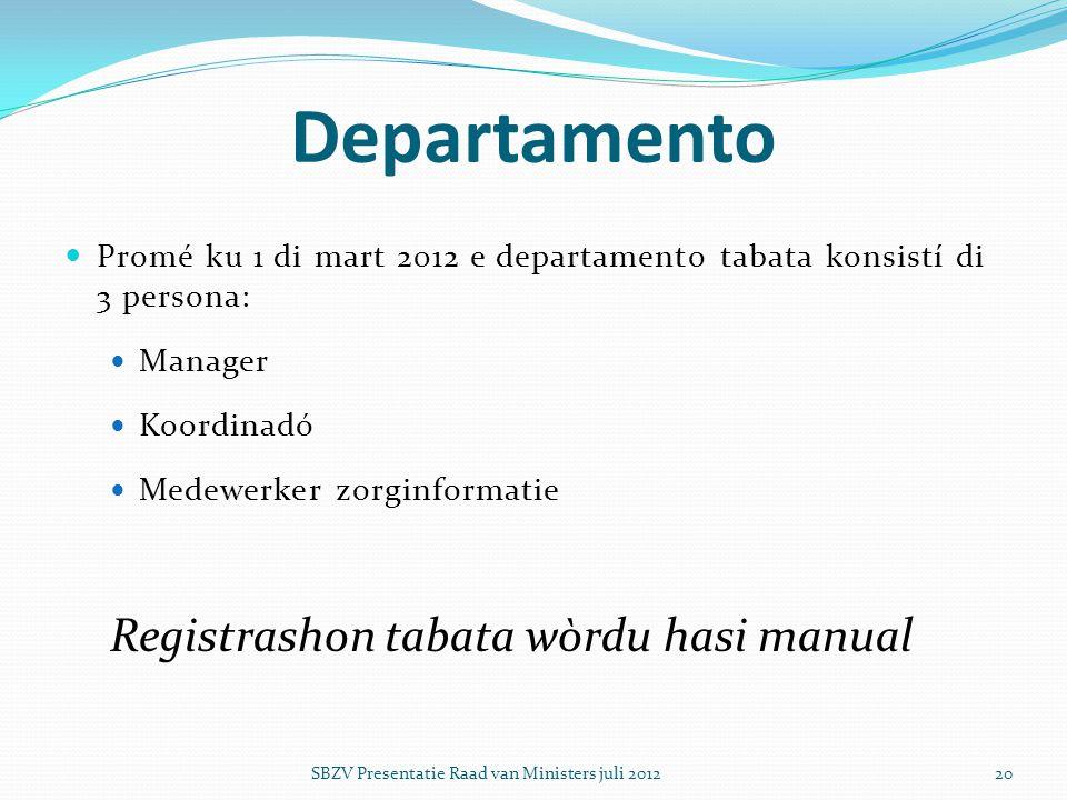 Departamento Registrashon tabata wòrdu hasi manual