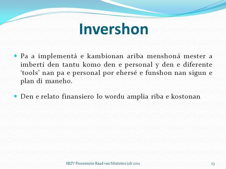 Invershon
