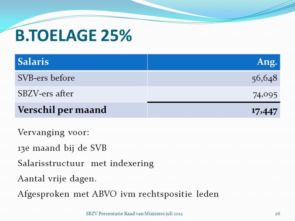 B.TOELAGE 25% Salaris Ang. Verschil per maand 17,447 SVB-ers before
