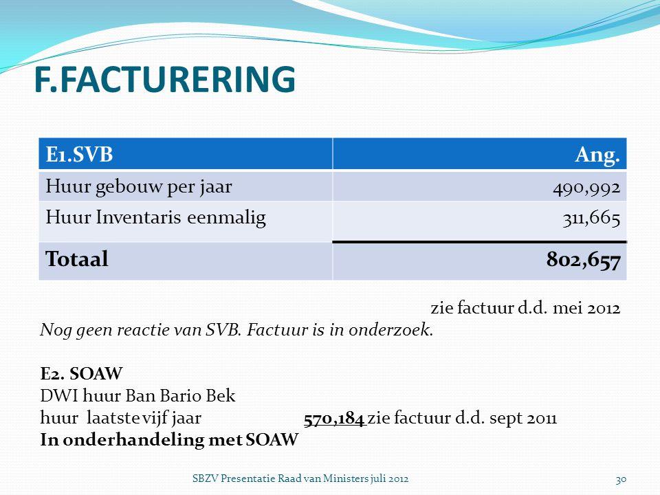 F.FACTURERING E1.SVB Ang. Totaal 802,657 Huur gebouw per jaar 490,992