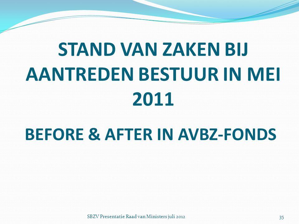 STAND VAN ZAKEN BIJ AANTREDEN BESTUUR IN MEI 2011