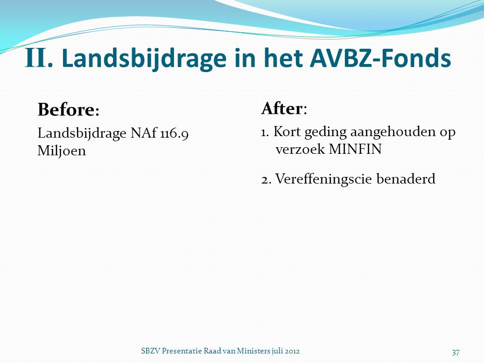 II. Landsbijdrage in het AVBZ-Fonds