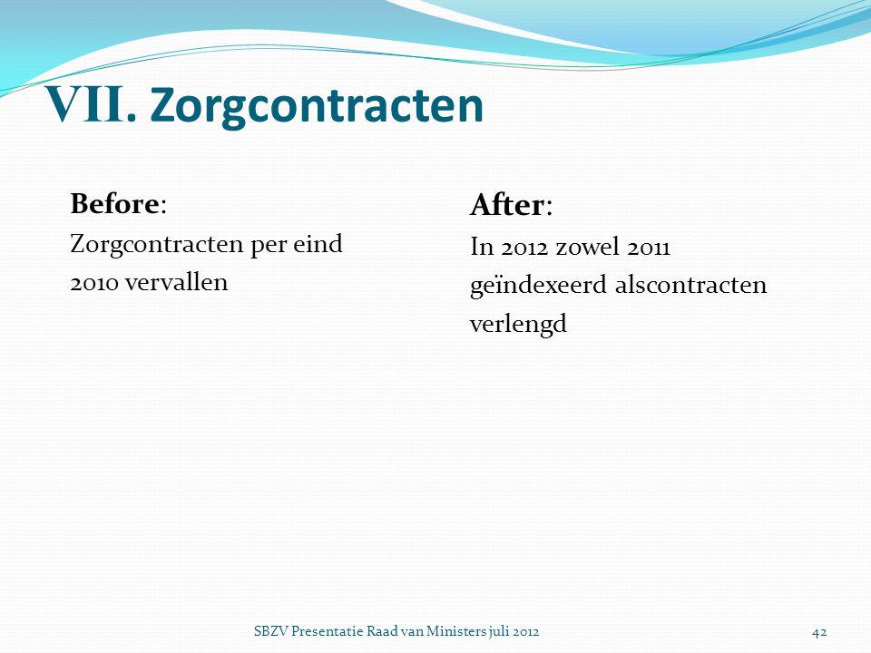 VII. Zorgcontracten After: Before: Zorgcontracten per eind