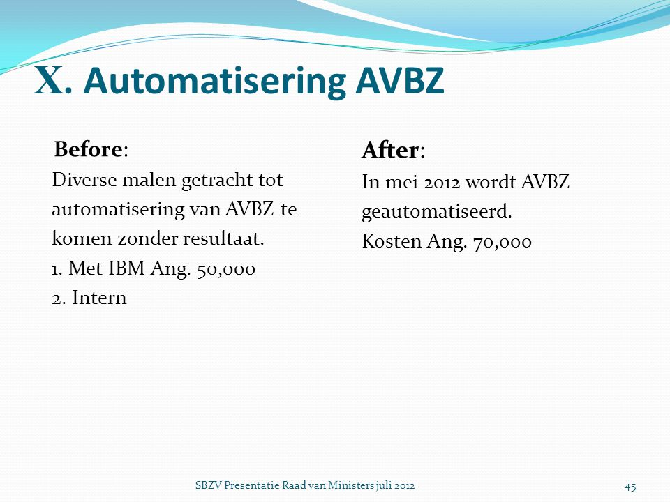 X. Automatisering AVBZ After: Before: Diverse malen getracht tot