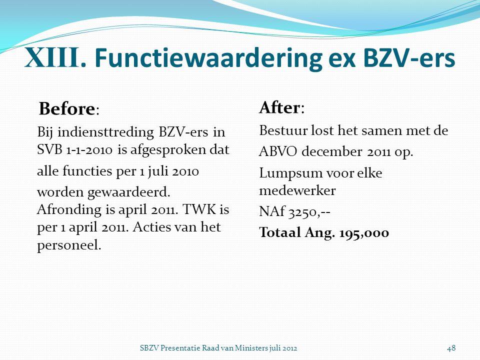 XIII. Functiewaardering ex BZV-ers