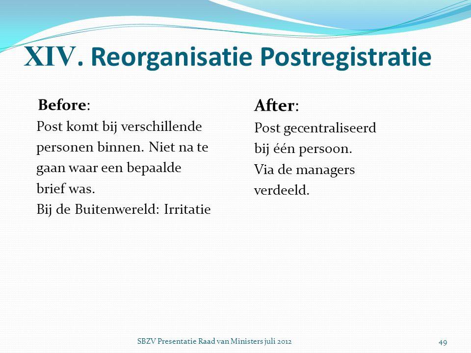 XIV. Reorganisatie Postregistratie