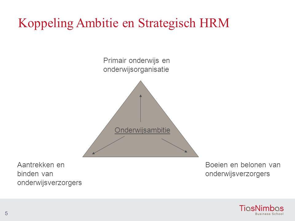Koppeling Ambitie en Strategisch HRM