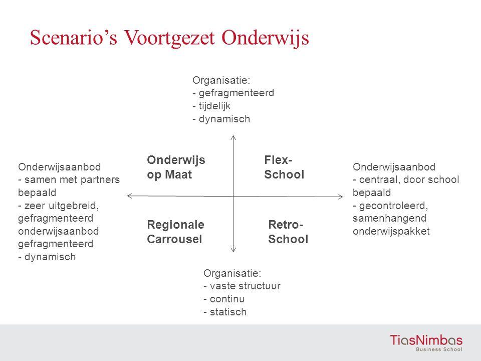 Scenario's Voortgezet Onderwijs