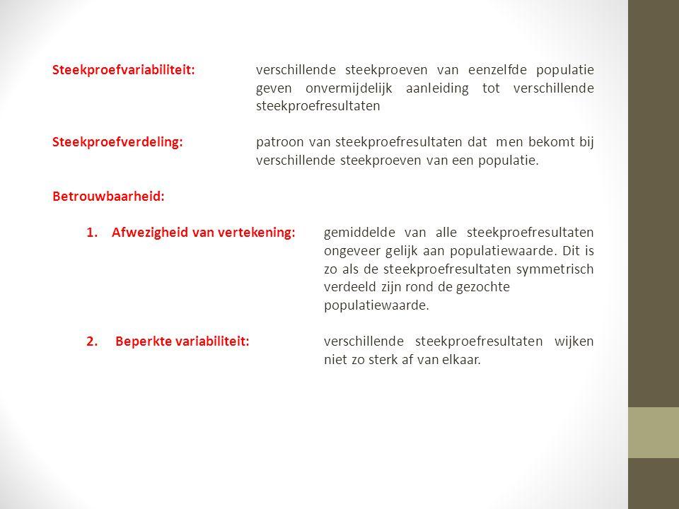 Steekproefvariabiliteit: