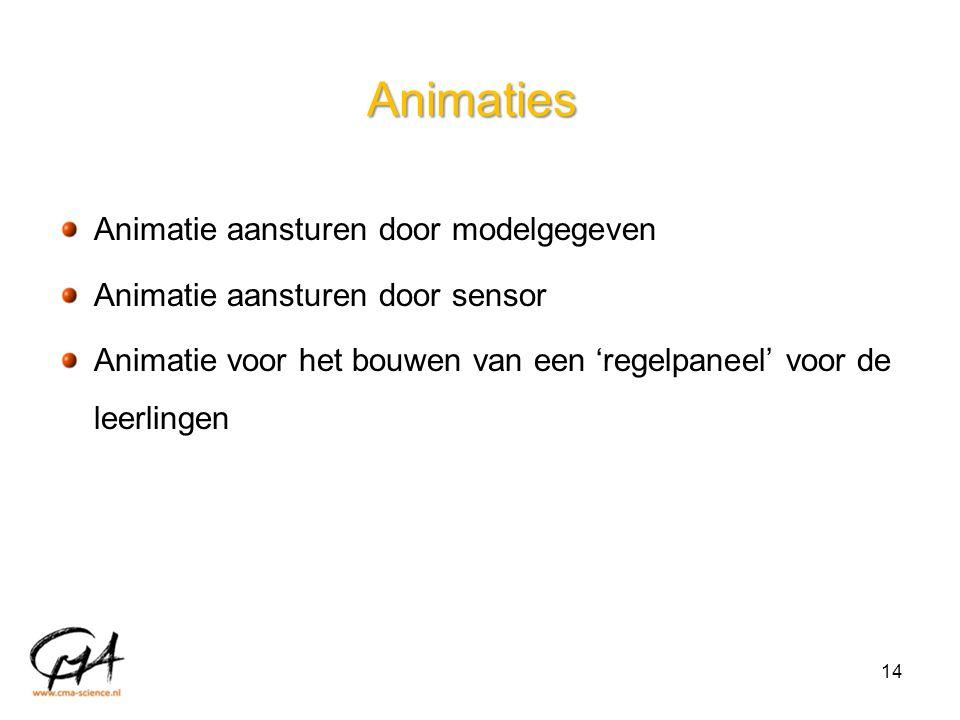 Animaties Animatie aansturen door modelgegeven