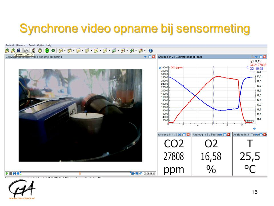 Synchrone video opname bij sensormeting