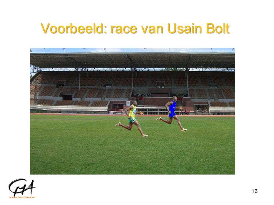 Voorbeeld: race van Usain Bolt