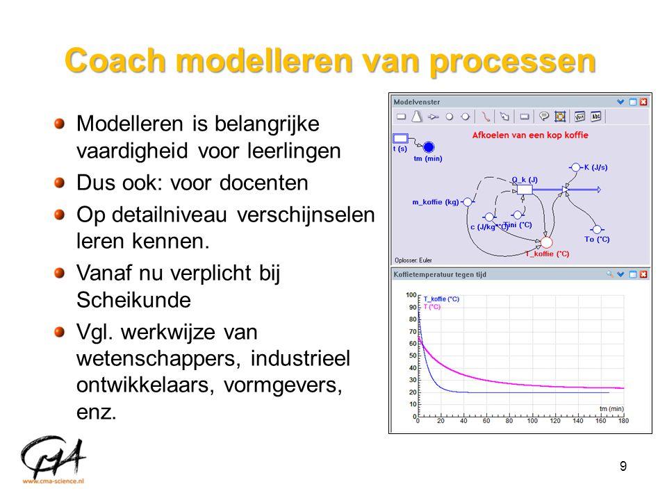 Coach modelleren van processen