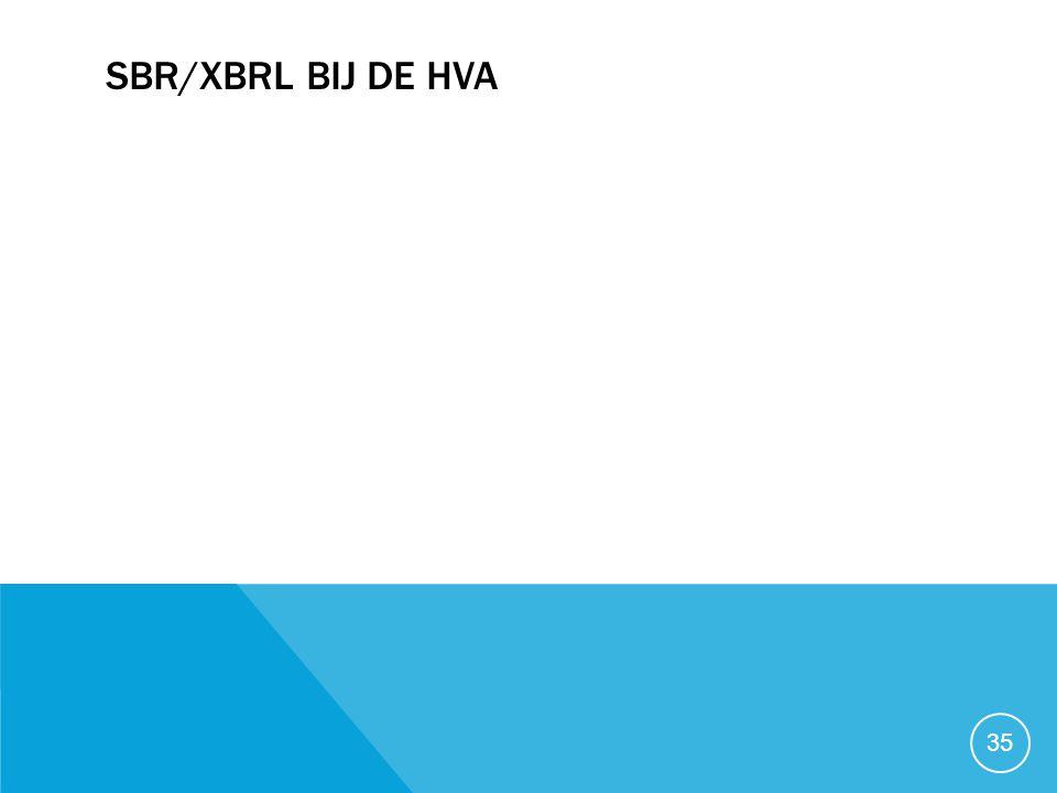 SBR/XBRL bij de HVA Docent bedrijfseconomie Opleiding accountancy HVA