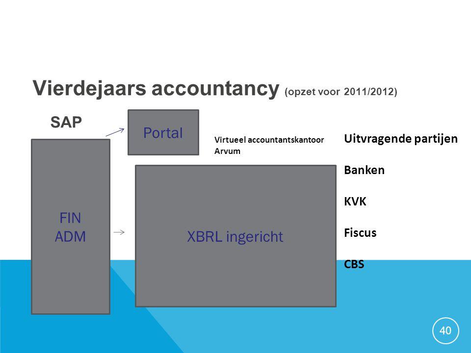 Vierdejaars accountancy (opzet voor 2011/2012) SAP