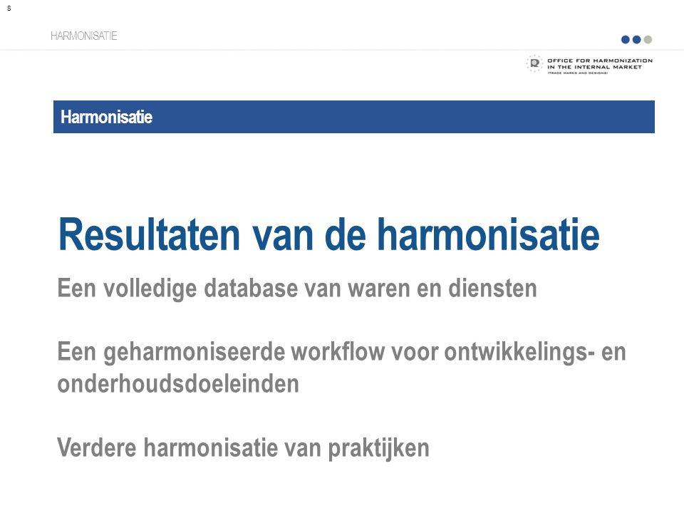 Resultaten van de harmonisatie
