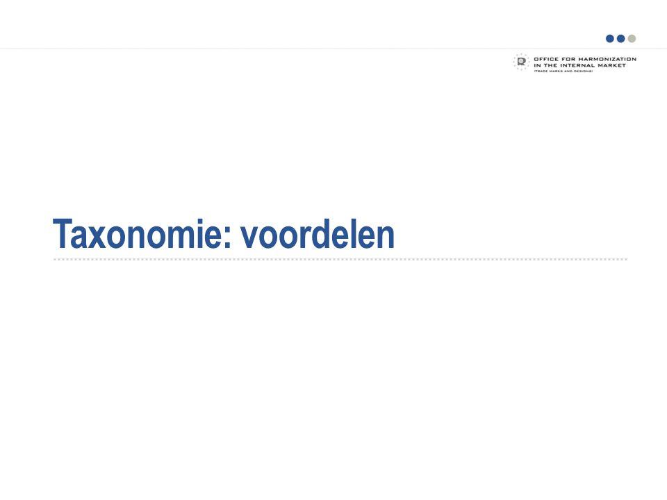 Taxonomie: voordelen Taxonomie maakt het mogelijk de classificatietermen verder te categoriseren: