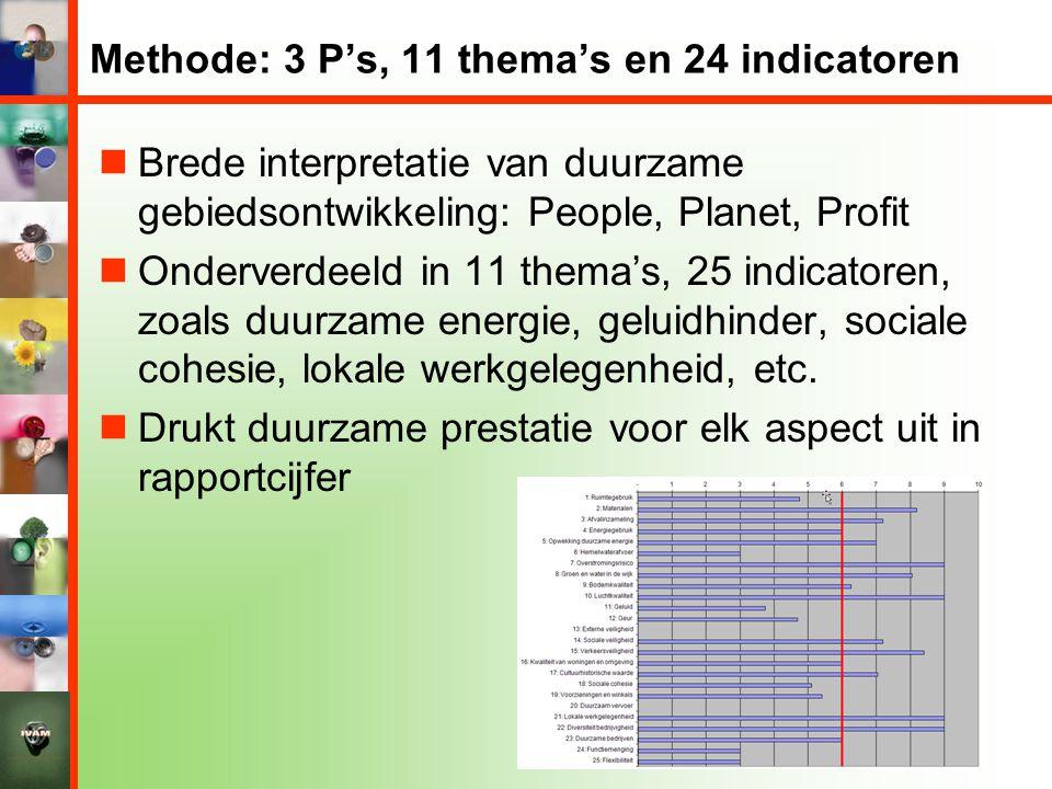 Methode: 3 P's, 11 thema's en 24 indicatoren