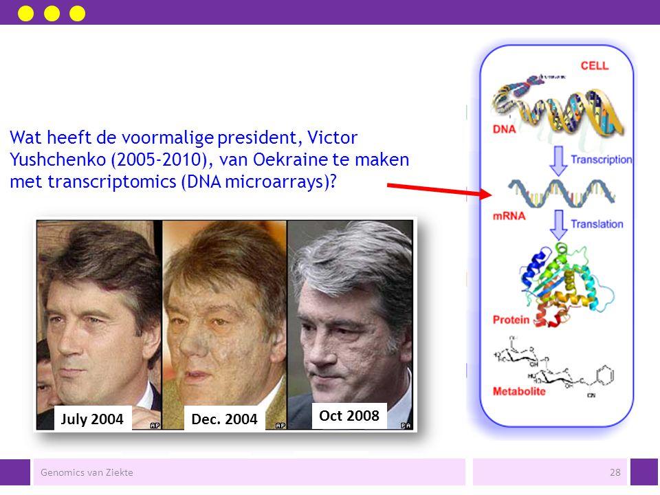 Wat heeft de voormalige president, Victor Yushchenko (2005-2010), van Oekraine te maken met transcriptomics (DNA microarrays)