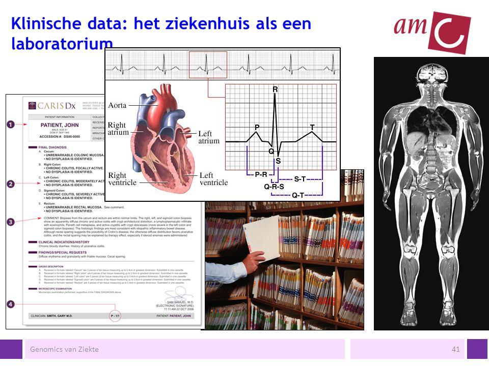 Klinische data: het ziekenhuis als een laboratorium