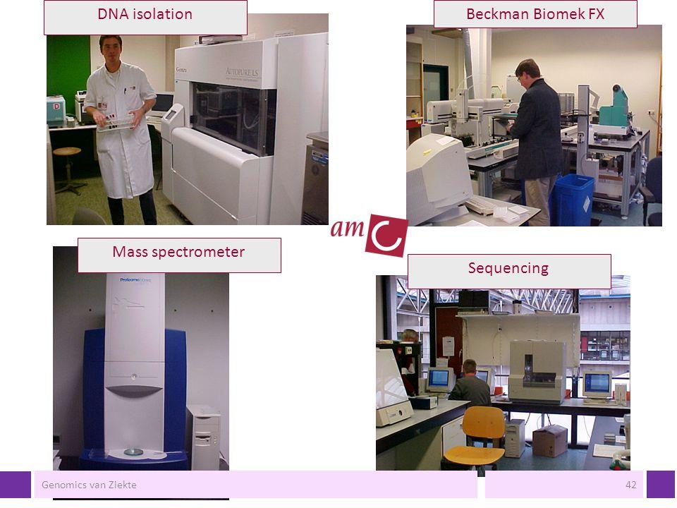 DNA isolation Beckman Biomek FX Mass spectrometer Sequencing