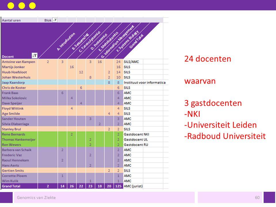 -Radboud Universiteit