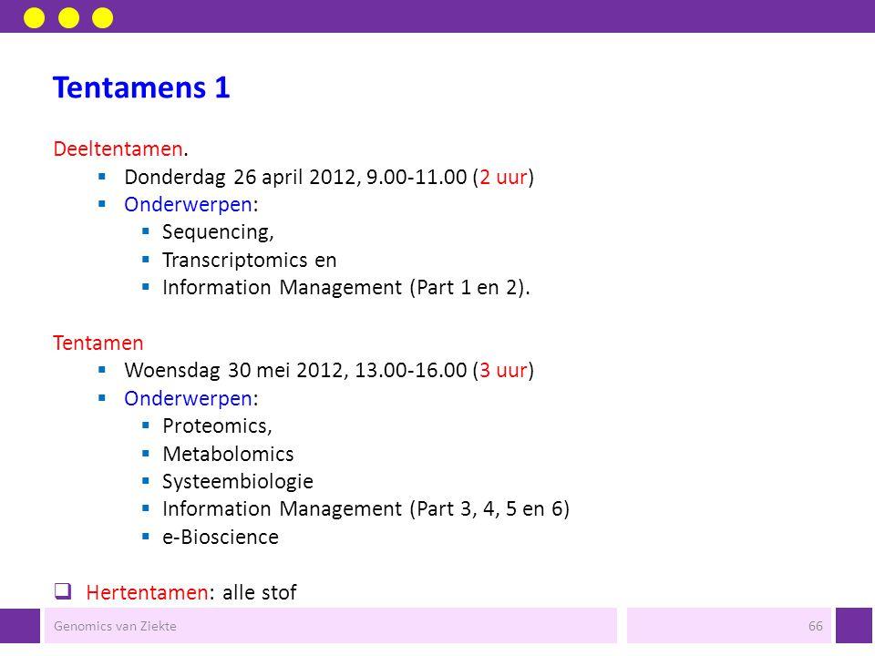 Tentamens 1 Deeltentamen. Donderdag 26 april 2012, 9.00-11.00 (2 uur)