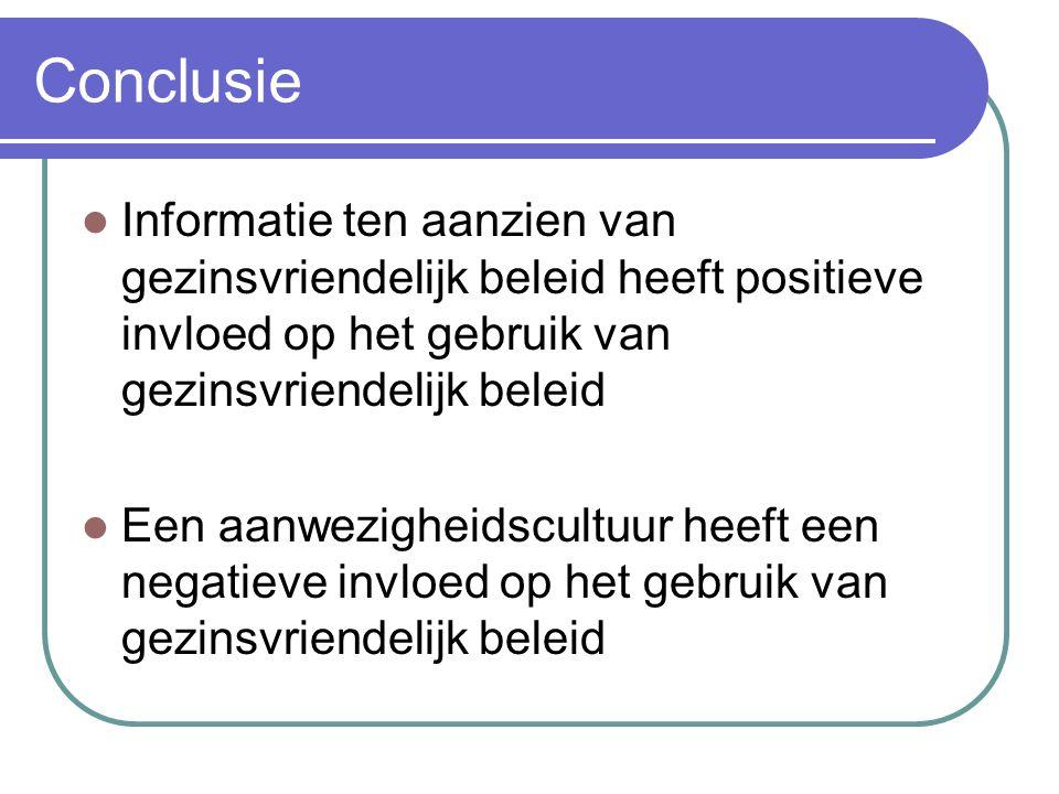 Conclusie Informatie ten aanzien van gezinsvriendelijk beleid heeft positieve invloed op het gebruik van gezinsvriendelijk beleid.