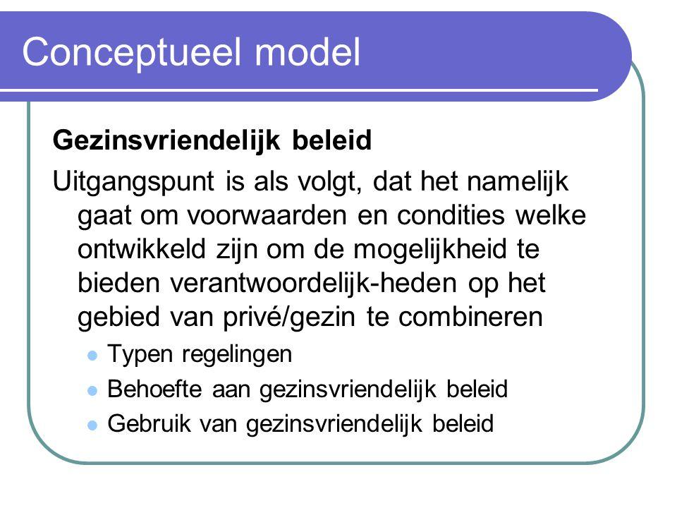 Conceptueel model Gezinsvriendelijk beleid