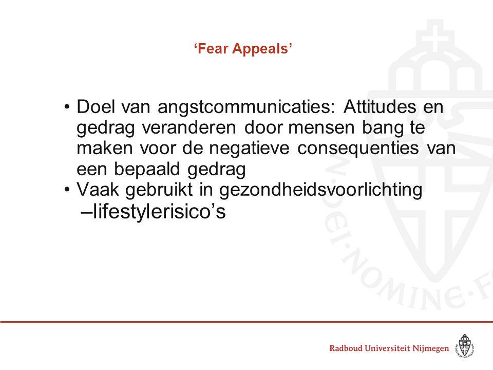 'Fear Appeals'
