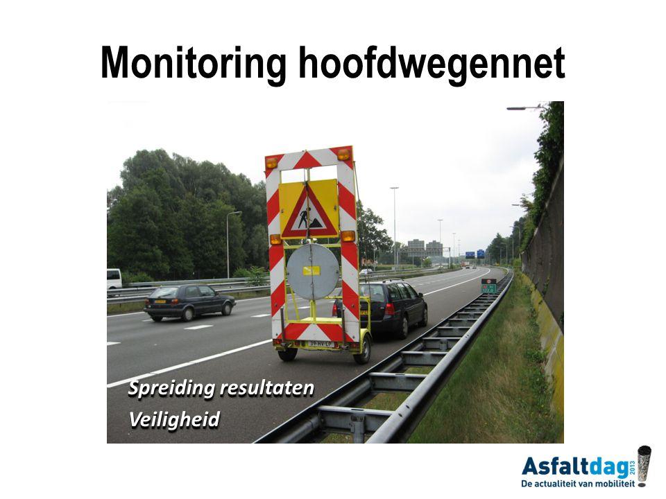 Monitoring hoofdwegennet