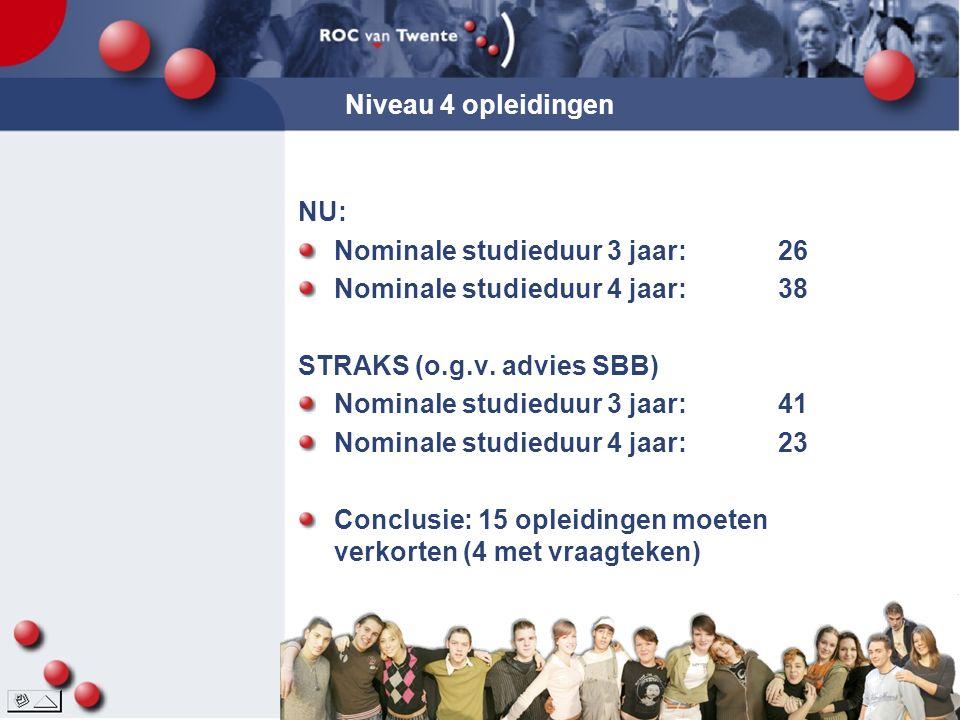 Niveau 4 opleidingen NU: Nominale studieduur 3 jaar: 26. Nominale studieduur 4 jaar: 38. STRAKS (o.g.v. advies SBB)