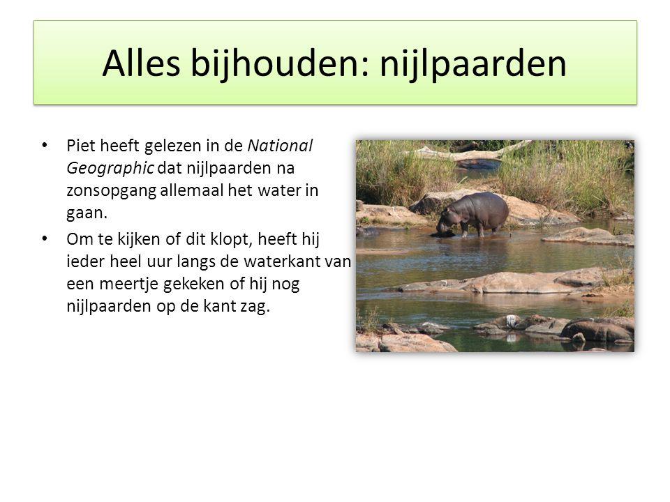 Alles bijhouden: nijlpaarden