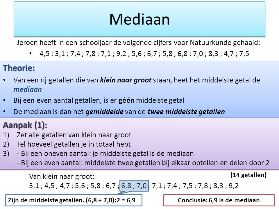 Conclusie: 6,9 is de mediaan