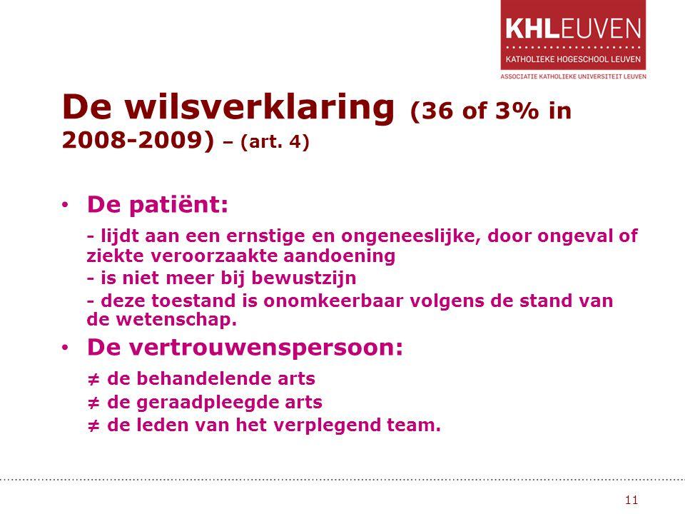 De wilsverklaring (36 of 3% in 2008-2009) – (art. 4)