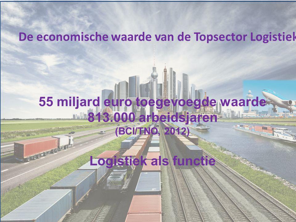De economische waarde van de Topsector Logistiek