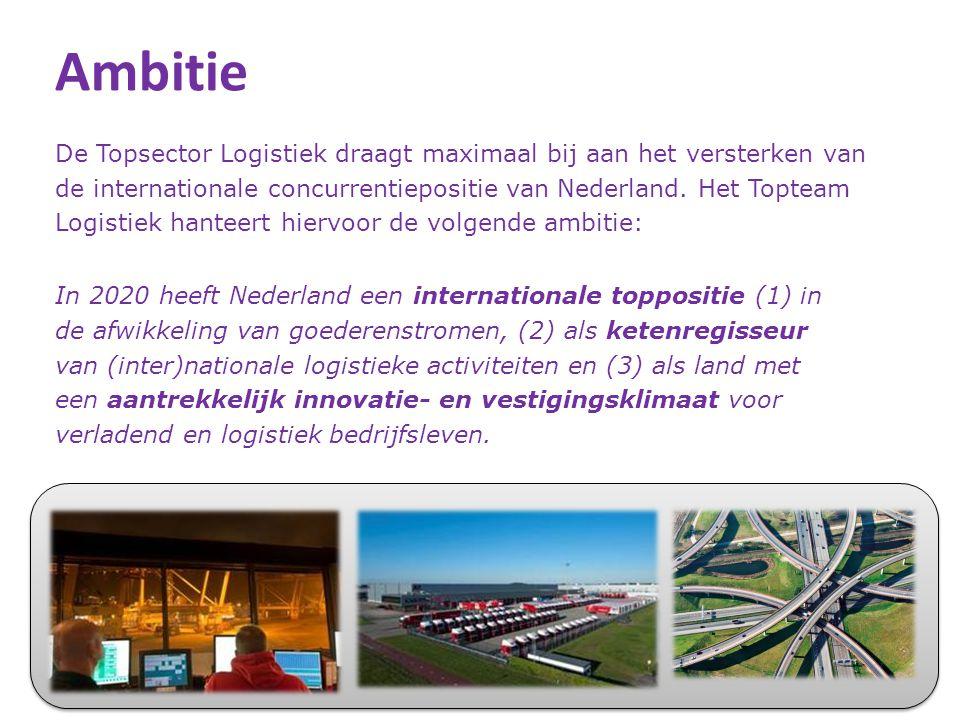 Ambitie De Topsector Logistiek draagt maximaal bij aan het versterken van. de internationale concurrentiepositie van Nederland. Het Topteam.