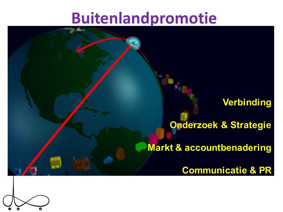 Buitenlandpromotie Verbinding Onderzoek & Strategie
