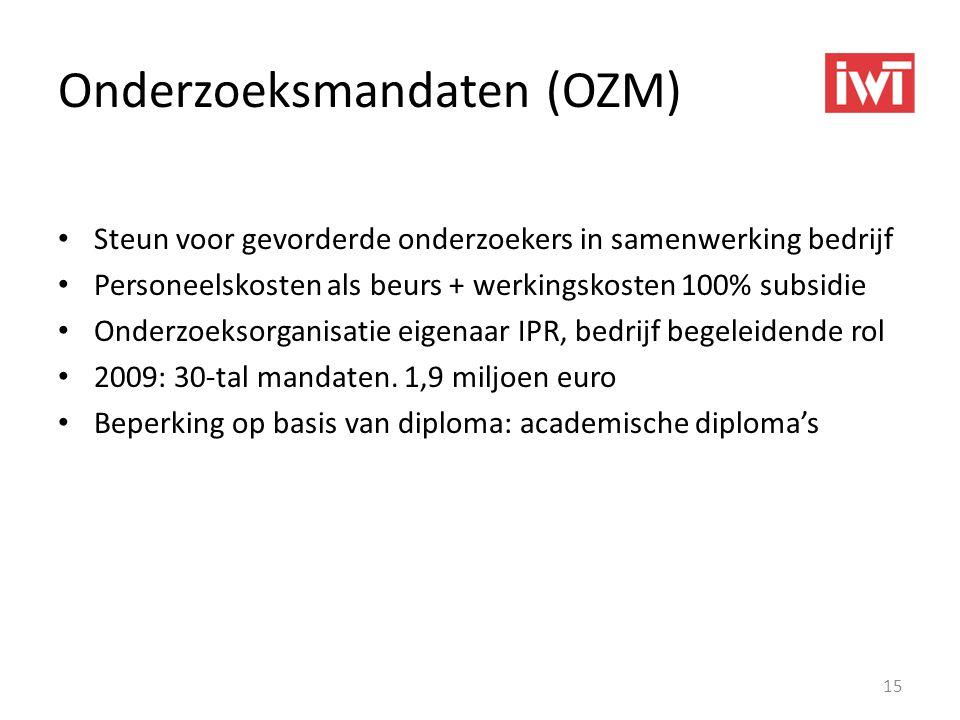Onderzoeksmandaten (OZM)