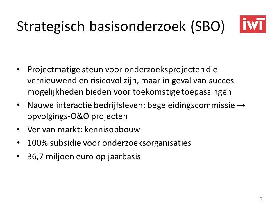 Strategisch basisonderzoek (SBO)