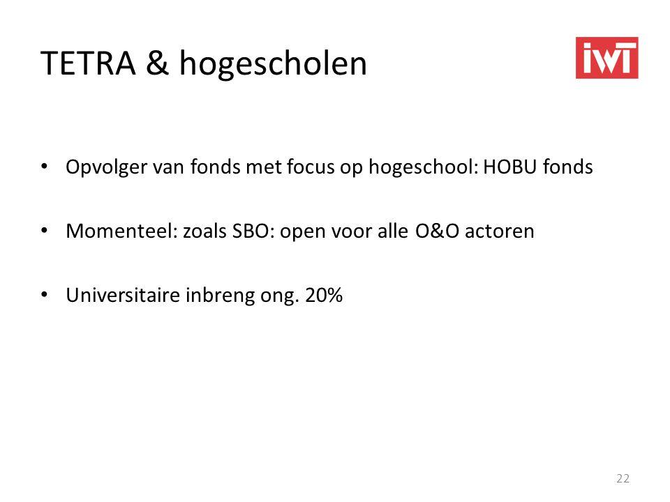 TETRA & hogescholen Opvolger van fonds met focus op hogeschool: HOBU fonds. Momenteel: zoals SBO: open voor alle O&O actoren.